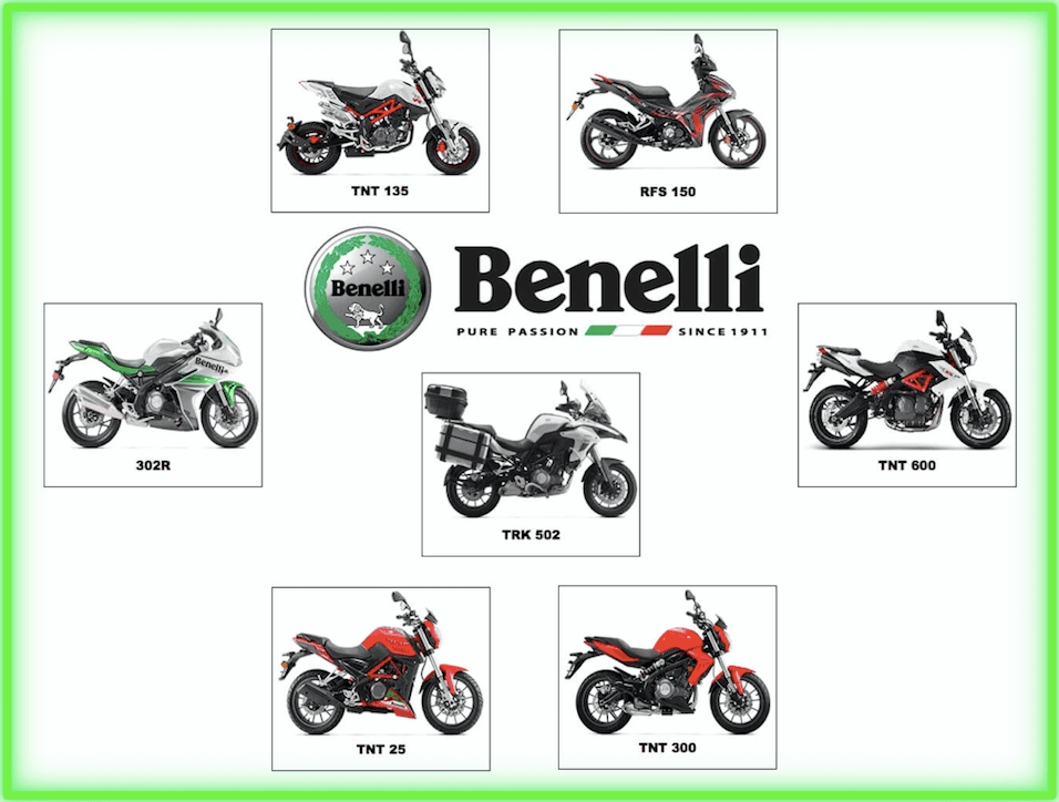 Benelli Malaysia Spare Parts Price Catalogue - Rider Chris