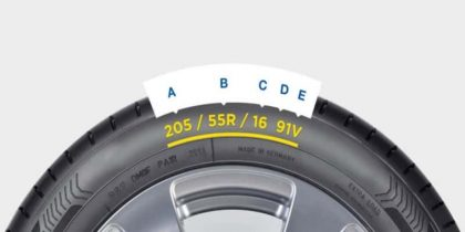 Tyre's sidewall information