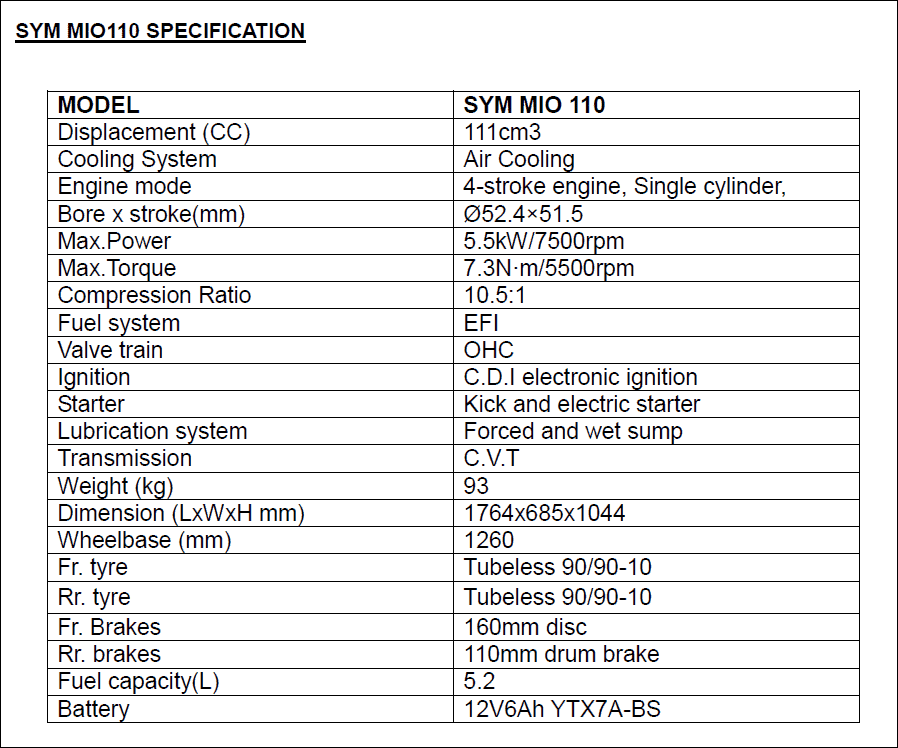 SYM MIO 110 specifications