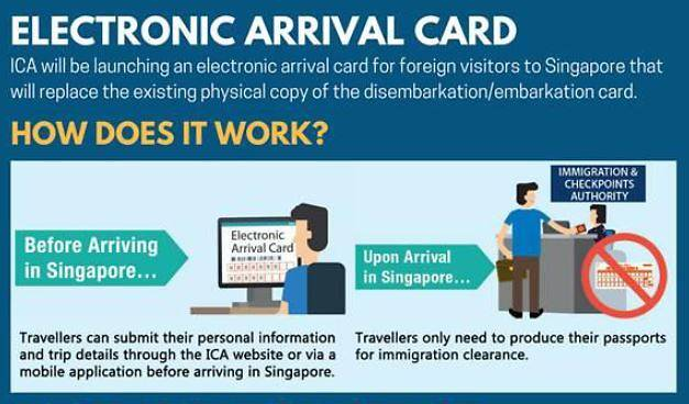 SG Electronic arrival card